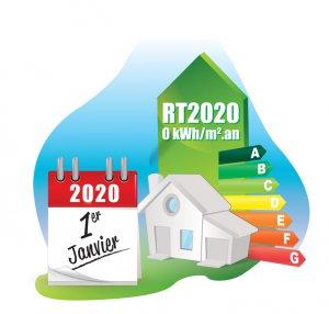 RT 2020 ou RBR
